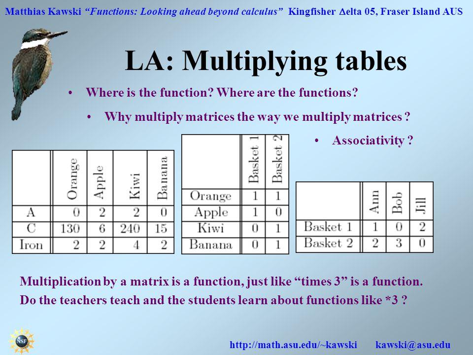 Matthias Kawski Functions: Looking ahead beyond calculus Kingfisher  elta 05, Fraser Island AUS http://math.asu.edu/~kawski kawski@asu.edu LA: Multiplying tables Why multiply matrices the way we multiply matrices .