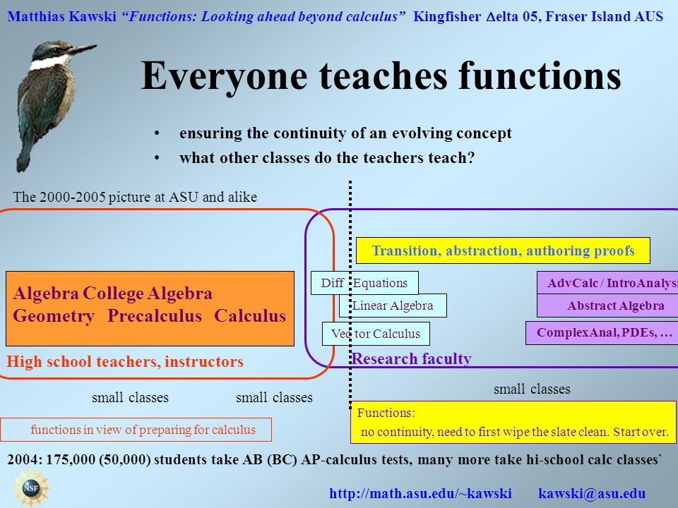 "Matthias Kawski ""Functions: Looking ahead beyond calculus"" Kingfisher  elta 05, Fraser Island AUS http://math.asu.edu/~kawski kawski@asu.edu Everyone"