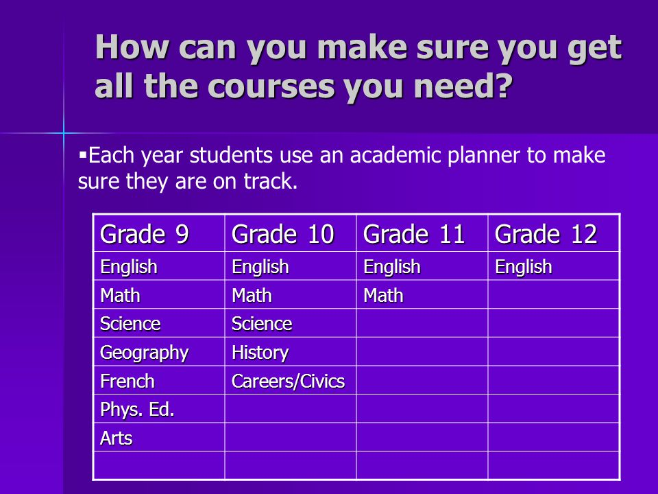How can you make sure you get all the courses you need.