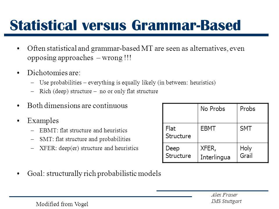 Alex Fraser IMS Stuttgart Statistical versus Grammar-Based Often statistical and grammar-based MT are seen as alternatives, even opposing approaches –
