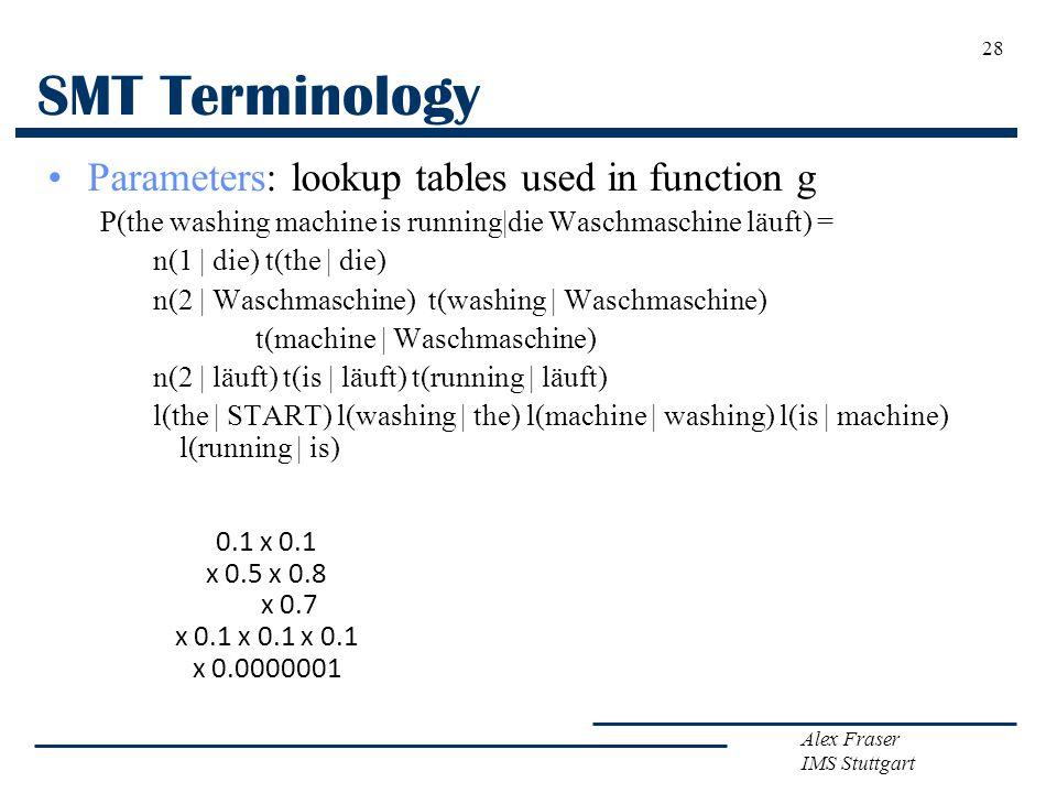 Alex Fraser IMS Stuttgart 28 SMT Terminology Parameters: lookup tables used in function g P(the washing machine is running|die Waschmaschine läuft) = n(1 | die) t(the | die) n(2 | Waschmaschine) t(washing | Waschmaschine) t(machine | Waschmaschine) n(2 | läuft) t(is | läuft) t(running | läuft) l(the | START) l(washing | the) l(machine | washing) l(is | machine) l(running | is) 0.1 x 0.1 x 0.5 x 0.8 x 0.7 x 0.1 x 0.1 x 0.1 x 0.0000001