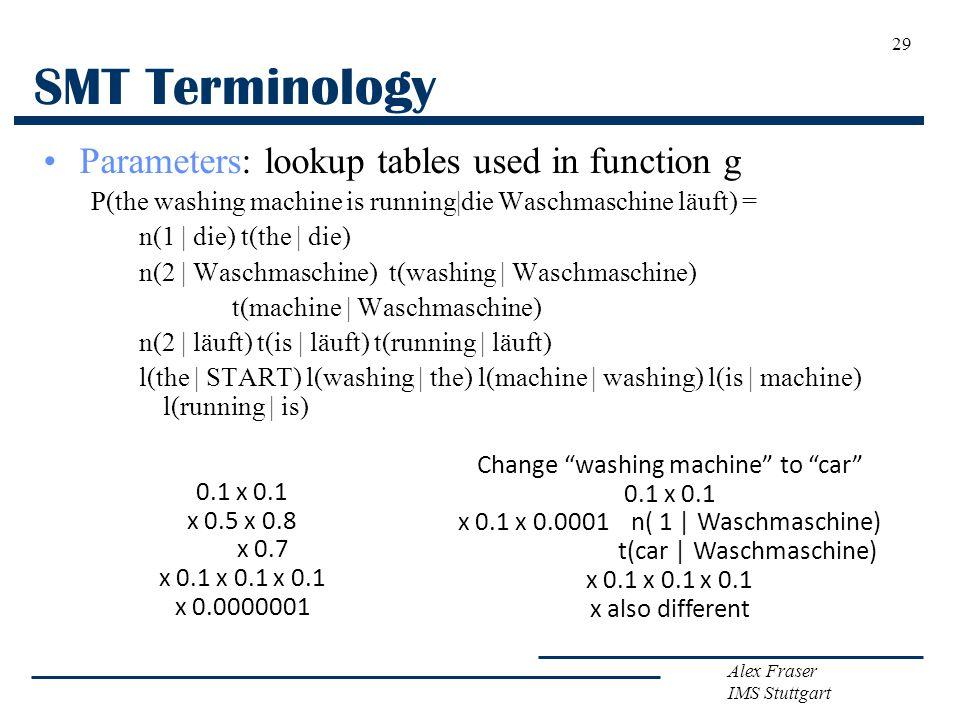 Alex Fraser IMS Stuttgart 29 SMT Terminology Parameters: lookup tables used in function g P(the washing machine is running|die Waschmaschine läuft) =