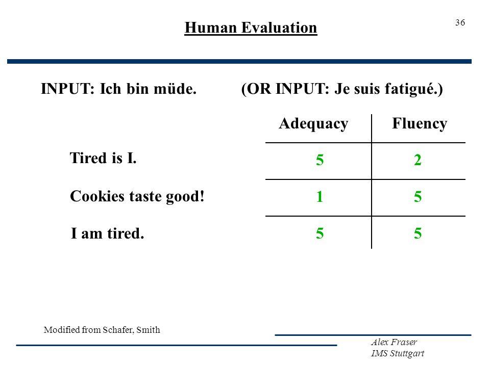 Alex Fraser IMS Stuttgart Modified from Schafer, Smith 36 Human Evaluation INPUT: Ich bin müde. (OR INPUT: Je suis fatigué.) Tired is I. Cookies taste