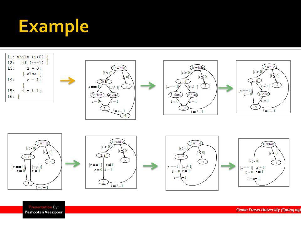 Simon Fraser University (Spring 09) Presentation By: Pashootan Vaezipoor
