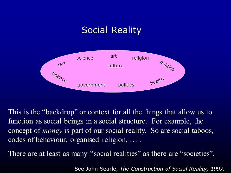 Social Reality art sciencereligion law culture finance politics government health politics This is the backdrop or context for all the things that allow us to function as social beings in a social structure.