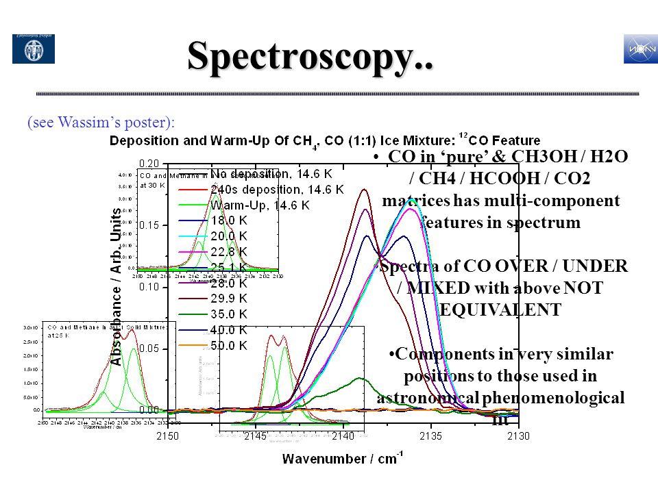 Spectroscopy..