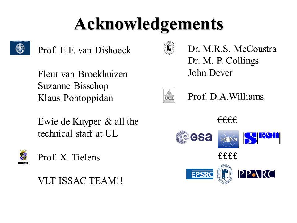 Acknowledgements Prof. E.F.