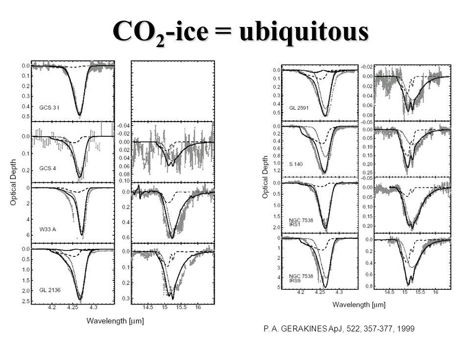CO 2 -ice = ubiquitous P. A. GERAKINES ApJ, 522, 357-377, 1999