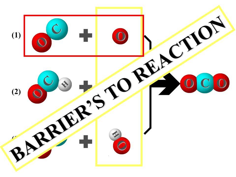  O C O   O C O  O H O H (1) (2) (3) BARRIER'S TO REACTION