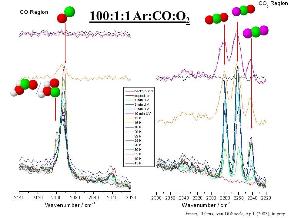 100:1:1 Ar:CO:O 2 Fraser, Tielens, van Dishoeck, Ap.J, (2003), in prep