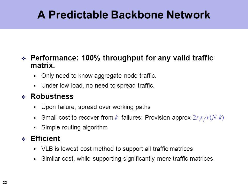 22 A Predictable Backbone Network  Performance: 100% throughput for any valid traffic matrix.