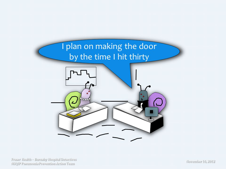 I plan on making the door by the time I hit thirty November 16, 2012 Fraser Health – Burnaby Hospital Detectives NSQIP Pneumonia Prevention Action Team