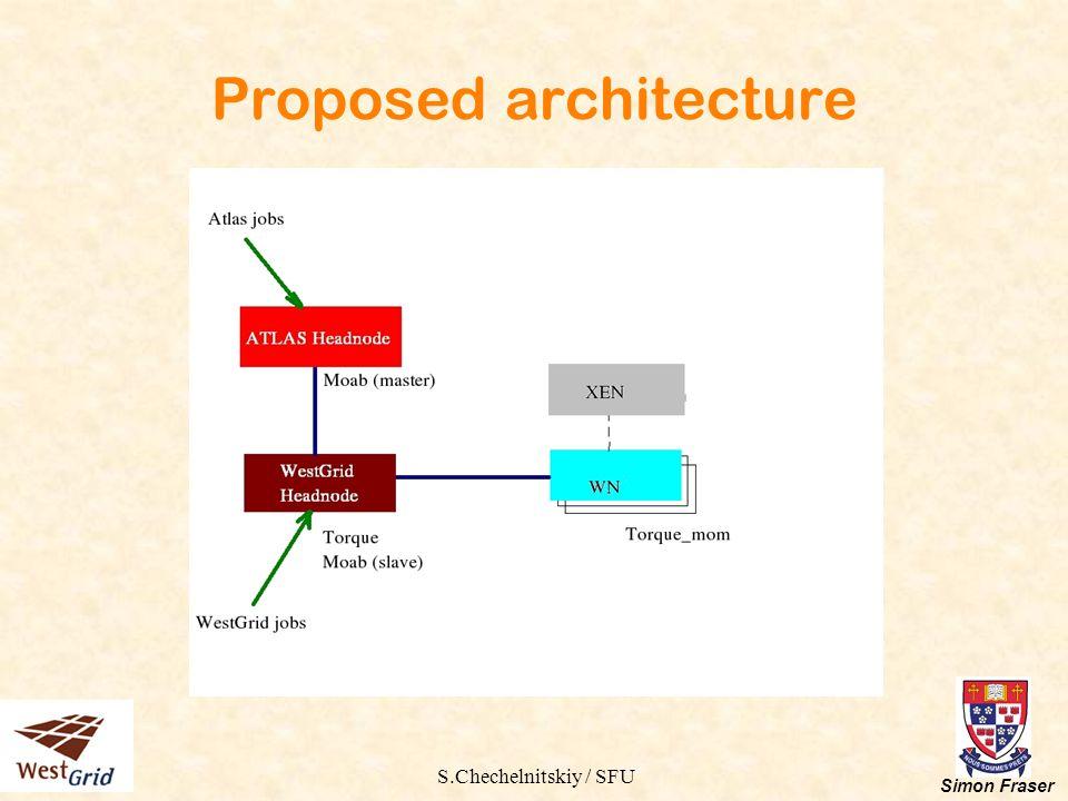 S.Chechelnitskiy / SFU Simon Fraser Proposed architecture