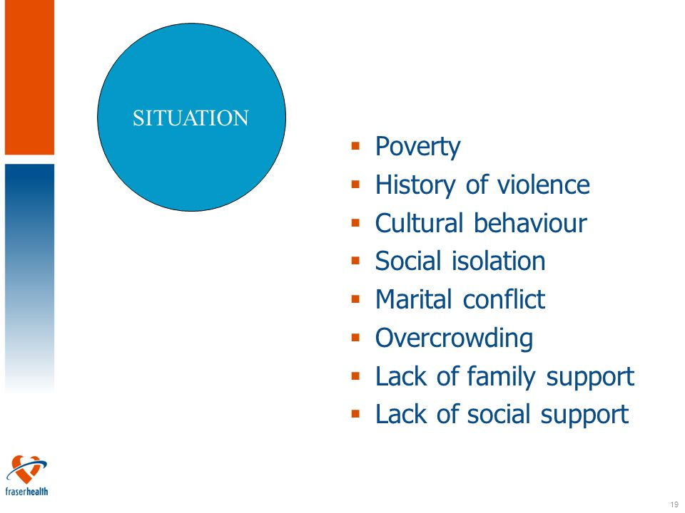 19  Poverty  History of violence  Cultural behaviour  Social isolation  Marital conflict  Overcrowding  Lack of family support  Lack of social support SITUATION