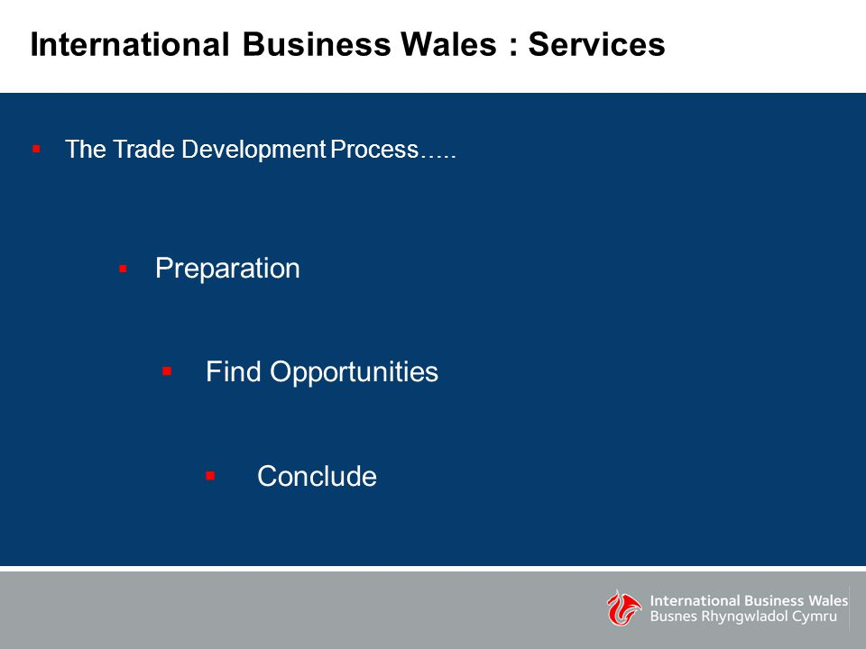 International Business Wales : Services  The Trade Development Process…..