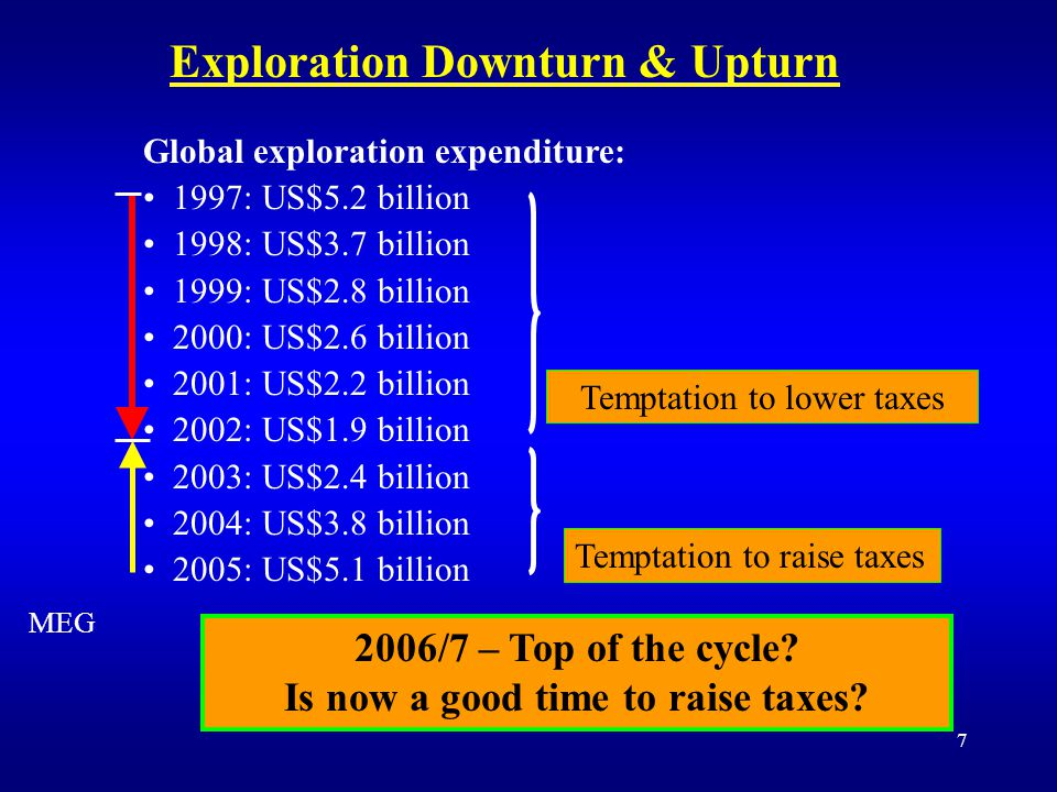 7 2006/7 – Top of the cycle. Is now a good time to raise taxes.