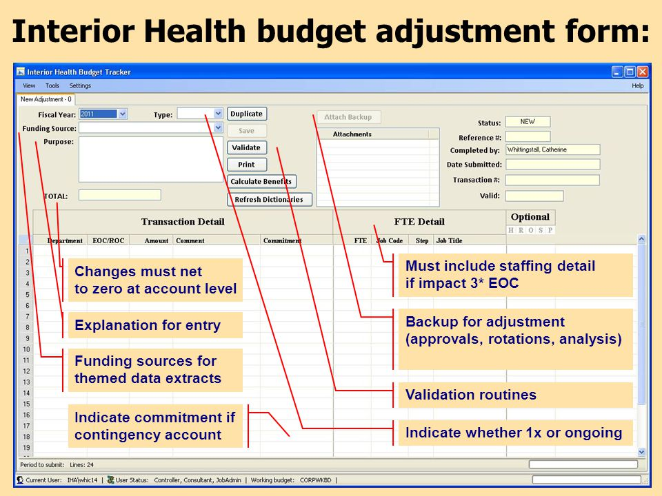 4/29/2015 Free template from www.brainybetty.com17 Interior Health budget adjustment form: Funding sources for themed data extracts Indicate whether 1x or ongoing Must include staffing detail if impact 3* EOC Changes must net to zero at account level Indicate commitment if contingency account Validation routines Backup for adjustment (approvals, rotations, analysis) Explanation for entry