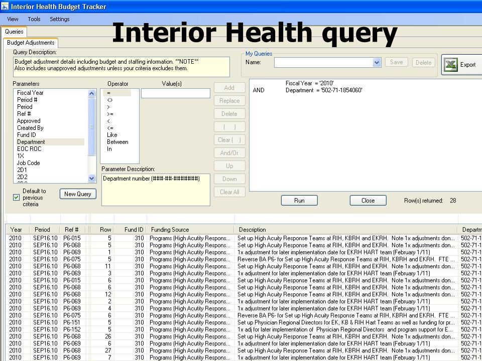 4/29/2015 Free template from www.brainybetty.com10 Interior Health query export