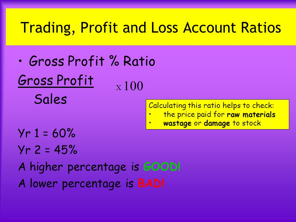 Trading, Profit and Loss Account Ratios Gross Profit % Ratio Gross Profit Sales Yr 1 = 60% Yr 2 = 45% A higher percentage is GOOD! A lower percentage