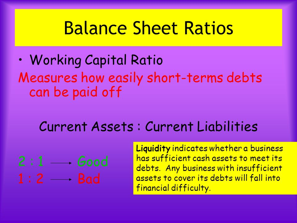 Balance Sheet Ratios Working Capital Ratio Measures how easily short-terms debts can be paid off Current Assets : Current Liabilities 2 : 1Good 1 : 2B