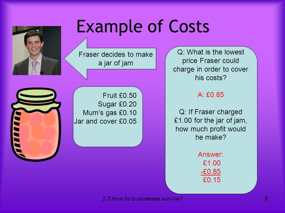 2.3 How do businesses survive?8 Example of Costs Fraser decides to make a jar of jam Fruit £0.50 Sugar £0.20 Mum's gas £0.10 Jar and cover £0.05 Q: Wh