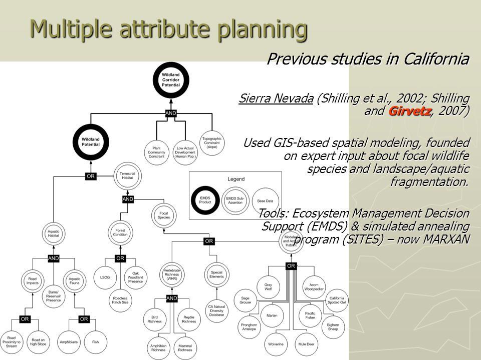 Previous studies in California Sierra Nevada (Shilling et al., 2002; Shilling and Girvetz, 2007) Used GIS-based spatial modeling, founded on expert in