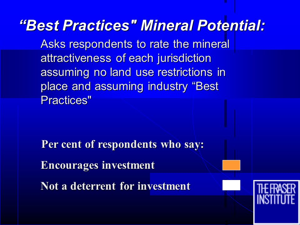 Best Practices Mineral Potential: Asks respondents to rate the mineral attractiveness of each jurisdiction assuming no land use restrictions in place and assuming industry Best Practices Per cent of respondents who say: Encourages investment Not a deterrent for investment