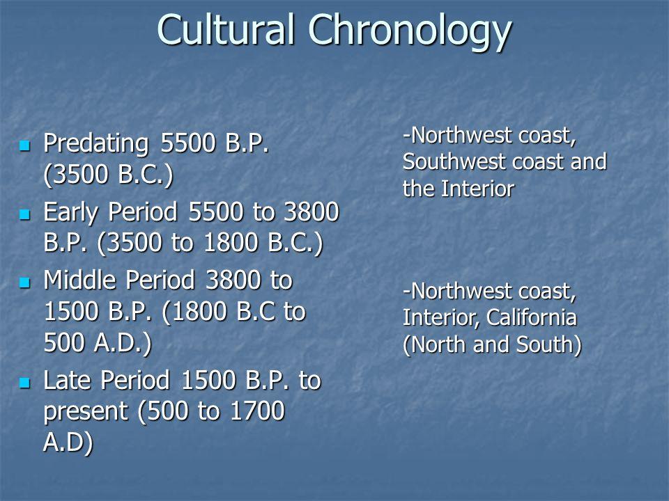 Cultural Chronology Predating 5500 B.P. (3500 B.C.) Predating 5500 B.P.