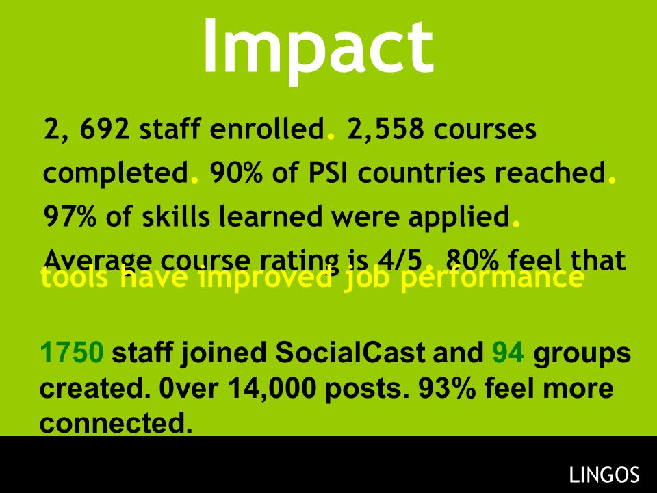 LINGOS Impact 2, 692 staff enrolled. 2,558 courses completed. 90% of PSI countries reached. 97% of skills learned were applied. Average course rating