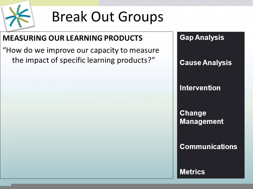 Break Out Groups MEASURING OUR LEARNING PRODUCTS How do we improve our capacity to measure the impact of specific learning products Gap Analysis Cause Analysis Intervention Change Management Communications Metrics