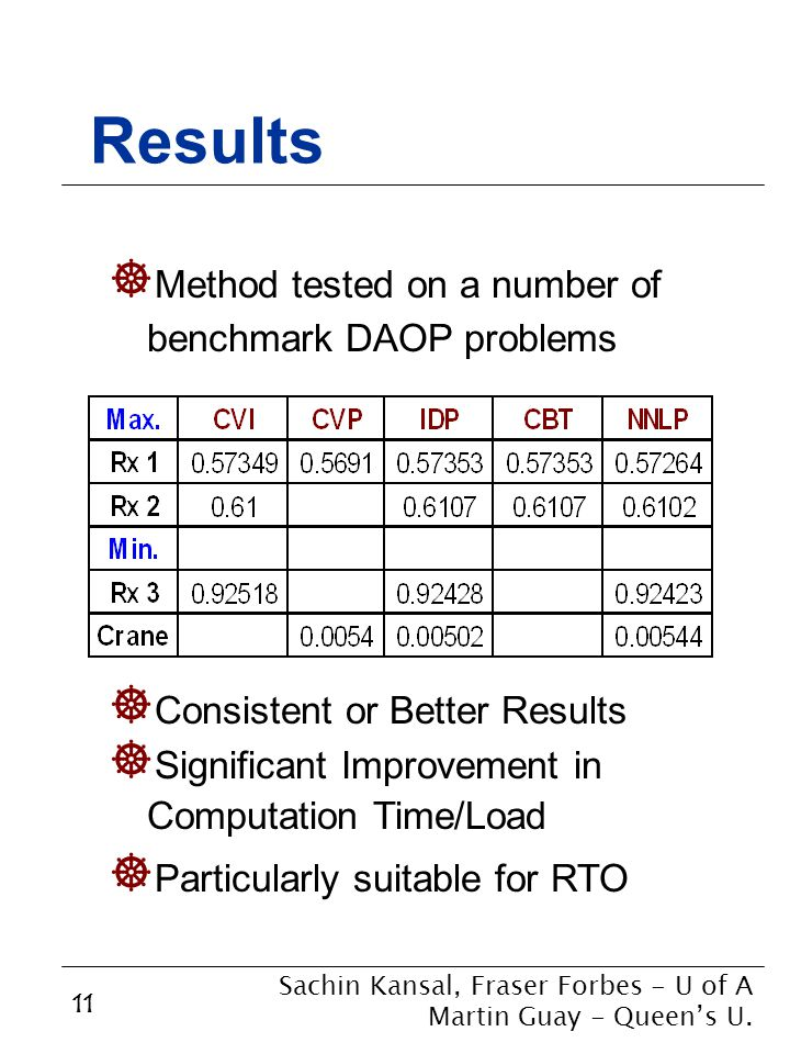 11 Results ] Method tested on a number of benchmark DAOP problems ] Consistent or Better Results ] Significant Improvement in Computation Time/Load ] Particularly suitable for RTO Sachin Kansal, Fraser Forbes - U of A Martin Guay - Queen's U.