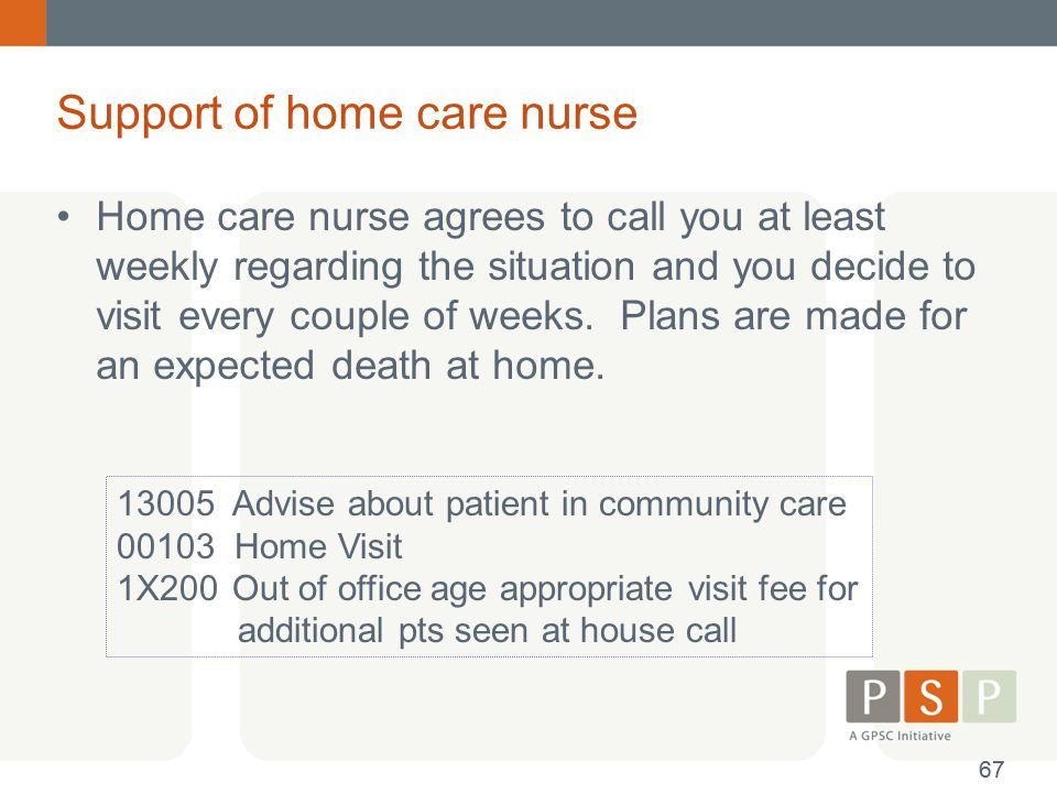 Support of home care nurse Home care nurse agrees to call you at least weekly regarding the situation and you decide to visit every couple of weeks. P