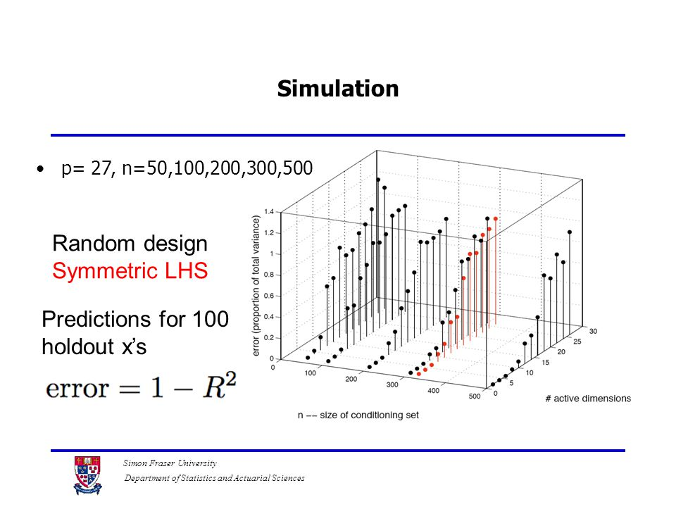 Simon Fraser University Department of Statistics and Actuarial Sciences Simulation p= 27, n=50,100,200,300,500 Random design Symmetric LHS Predictions