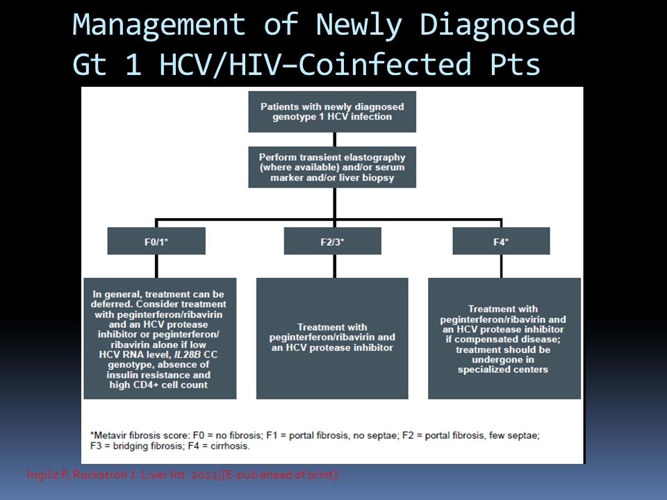 Management of Newly Diagnosed Gt 1 HCV/HIV–Coinfected Pts Ingiliz P, Rockstroh J.