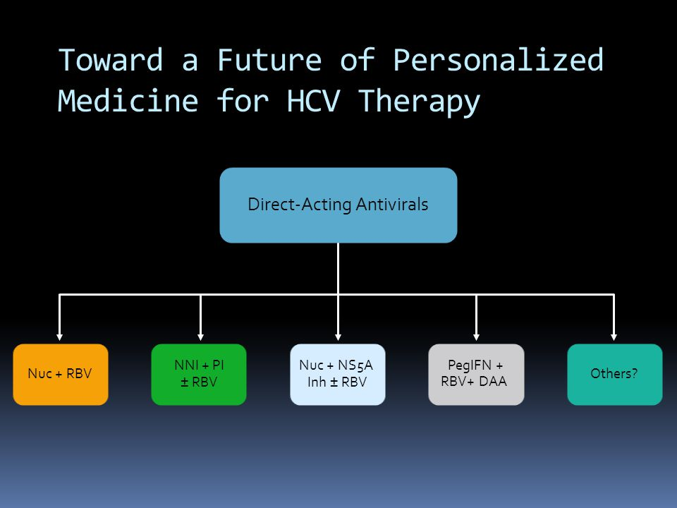 Toward a Future of Personalized Medicine for HCV Therapy Direct-Acting Antivirals NNI + PI ± RBV Nuc + RBV PegIFN + RBV+ DAA Nuc + NS5A Inh ± RBV Others