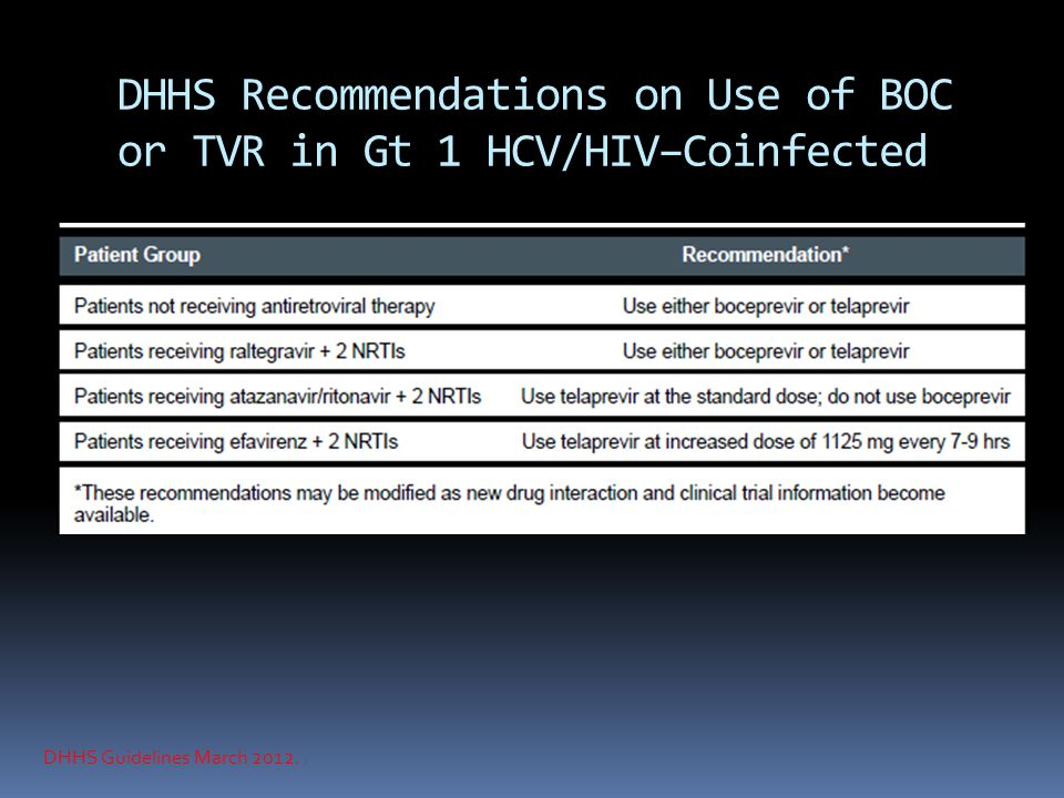 DHHS Recommendations on Use of BOC or TVR in Gt 1 HCV/HIV–Coinfected DHHS Guidelines March 2012..