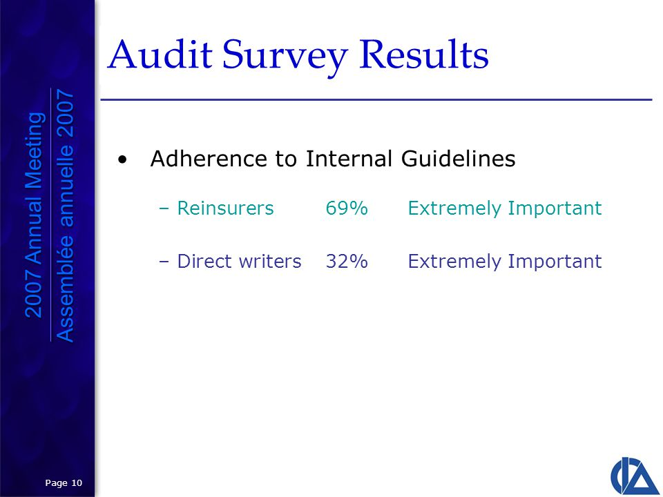 Page 10 Audit Survey Results 2007 Annual Meeting Assemblée annuelle 2007 2007 Annual Meeting Assemblée annuelle 2007 Adherence to Internal Guidelines – Reinsurers69% Extremely Important – Direct writers 32% Extremely Important