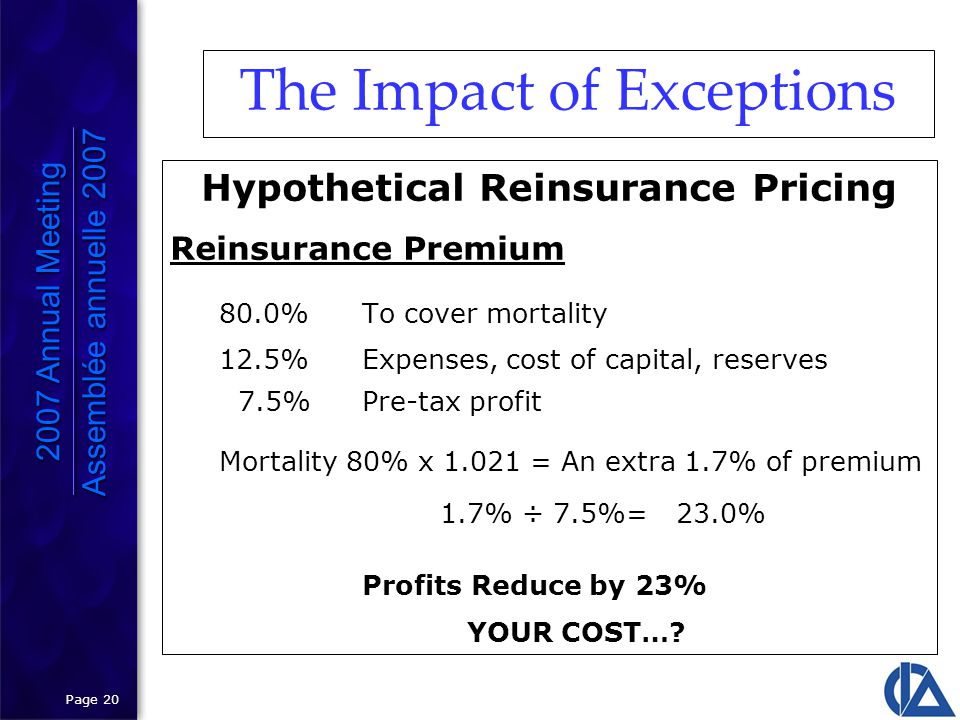 Page 20 The Impact of Exceptions Hypothetical Reinsurance Pricing Reinsurance Premium 80.0%To cover mortality 12.5%Expenses, cost of capital, reserves 7.5%Pre-tax profit Mortality 80% x 1.021 = An extra 1.7% of premium 1.7% ÷ 7.5%= 23.0% Profits Reduce by 23% YOUR COST….