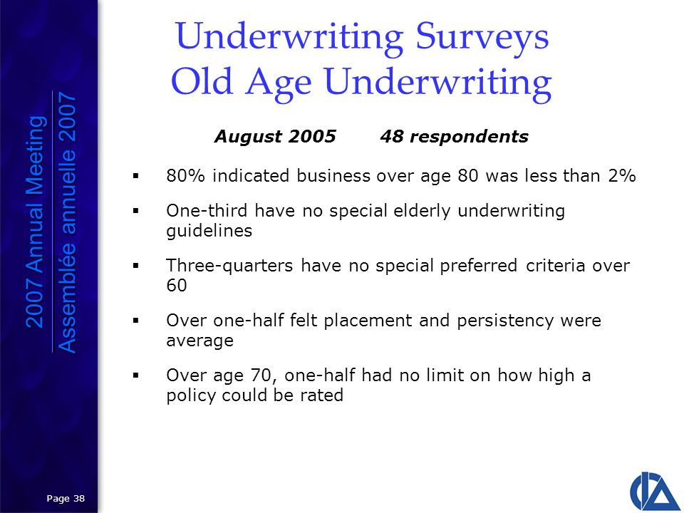 Page 38 Underwriting Surveys Old Age Underwriting August 200548 respondents  80% indicated business over age 80 was less than 2%  One-third have no special elderly underwriting guidelines  Three-quarters have no special preferred criteria over 60  Over one-half felt placement and persistency were average  Over age 70, one-half had no limit on how high a policy could be rated 2007 Annual Meeting Assemblée annuelle 2007 2007 Annual Meeting Assemblée annuelle 2007