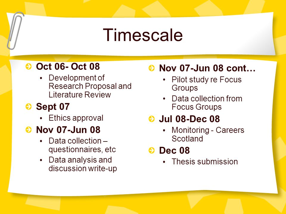 Timescale Oct 06- Oct 08 Development of Research Proposal and Literature Review Sept 07 Ethics approval Nov 07-Jun 08 Data collection – questionnaires, etc Data analysis and discussion write-up Nov 07-Jun 08 cont… Pilot study re Focus Groups Data collection from Focus Groups Jul 08-Dec 08 Monitoring - Careers Scotland Dec 08 Thesis submission