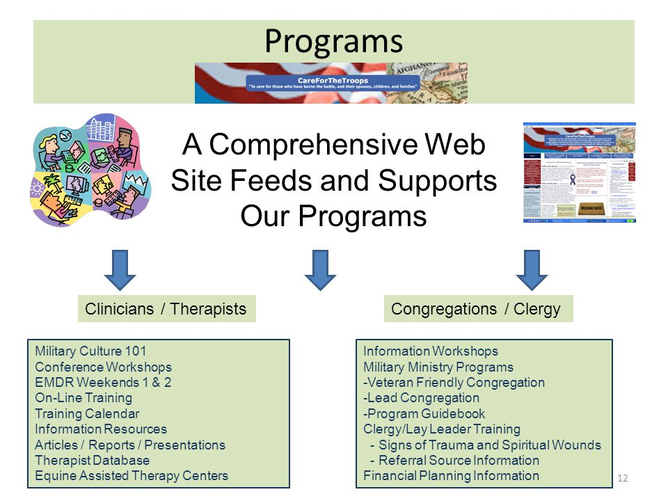 Programs 12 A Comprehensive Web Site Feeds and Supports Our Programs Clinicians / TherapistsCongregations / Clergy Military Culture 101 Conference Workshops EMDR Weekends 1 & 2 On-Line Training Training Calendar Information Resources Articles / Reports / Presentations Therapist Database Equine Assisted Therapy Centers Information Workshops Military Ministry Programs -Veteran Friendly Congregation -Lead Congregation -Program Guidebook Clergy/Lay Leader Training - Signs of Trauma and Spiritual Wounds - Referral Source Information Financial Planning Information