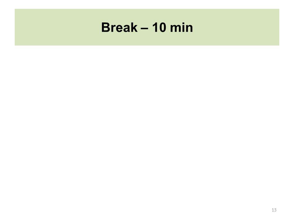 Break – 10 min 13