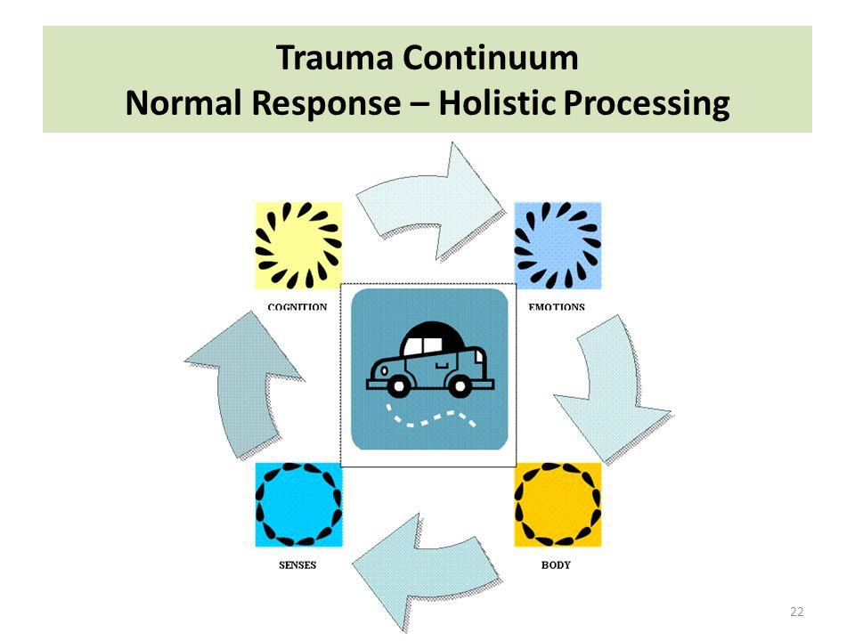 Trauma Continuum Normal Response – Holistic Processing 22