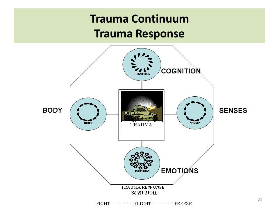 Trauma Continuum Trauma Response 23 BODY EMOTIONS COGNITION SENSES
