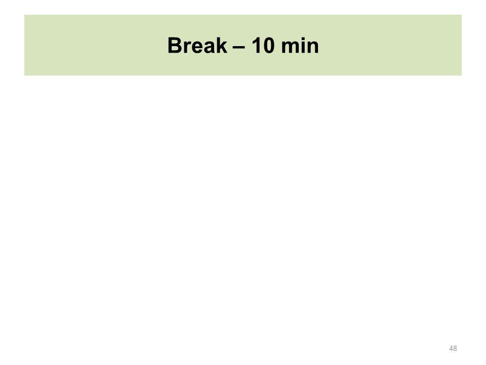 Break – 10 min 48