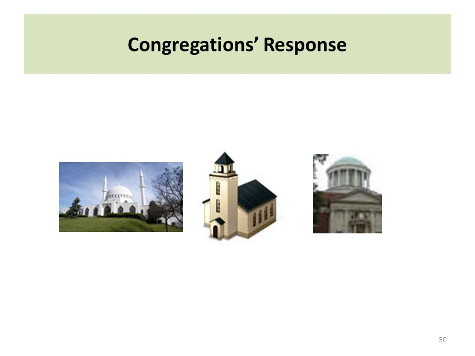 Congregations' Response 50