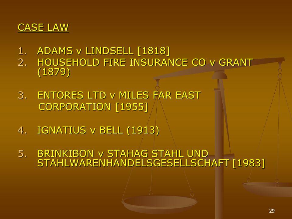 29 CASE LAW 1.ADAMS v LINDSELL [1818] 2.HOUSEHOLD FIRE INSURANCE CO v GRANT (1879) 3.ENTORES LTD v MILES FAR EAST CORPORATION [1955] CORPORATION [1955