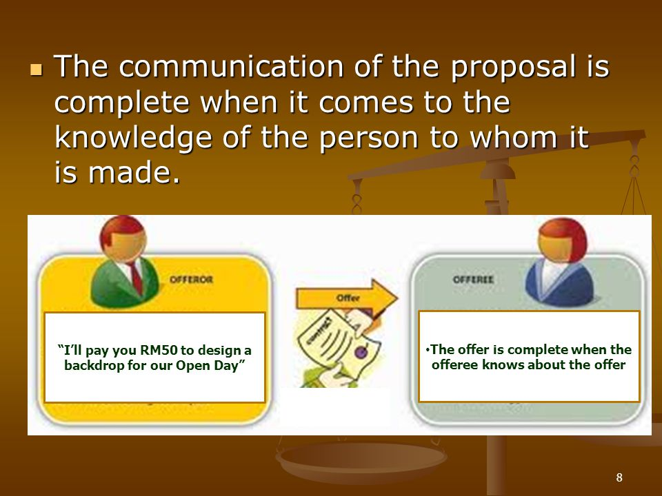 39 REJECTION An offer is rejected if: An offer is rejected if: 1.The offeree notifies the offeror to that he does not wish to accept the offer; 2.The offer attempts to accept subject to certain conditions; 3.The offeree makes a counter-offer.
