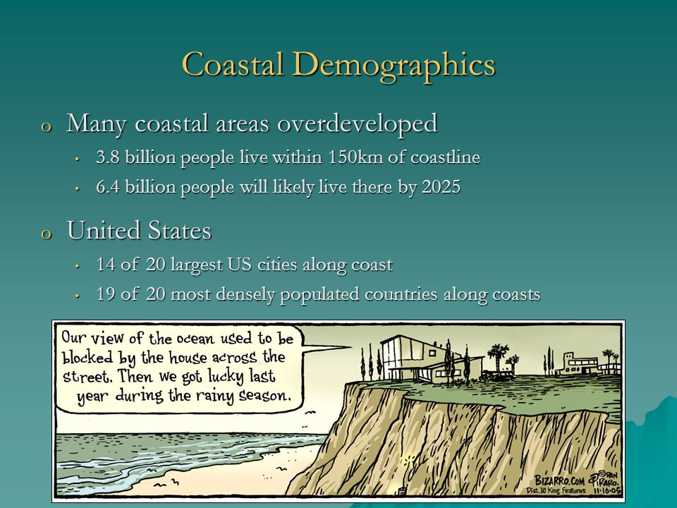 Coastal Demographics o Many coastal areas overdeveloped 3.8 billion people live within 150km of coastline 3.8 billion people live within 150km of coastline 6.4 billion people will likely live there by 2025 6.4 billion people will likely live there by 2025 o United States 14 of 20 largest US cities along coast 14 of 20 largest US cities along coast 19 of 20 most densely populated countries along coasts 19 of 20 most densely populated countries along coasts