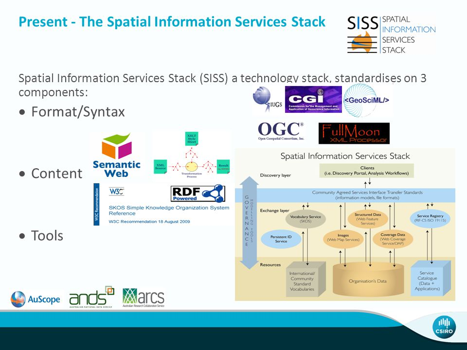 Present - The Spatial Information Services Stack Spatial Information Services Stack (SISS) a technology stack, standardises on 3 components:  Format/Syntax  Content  Tools